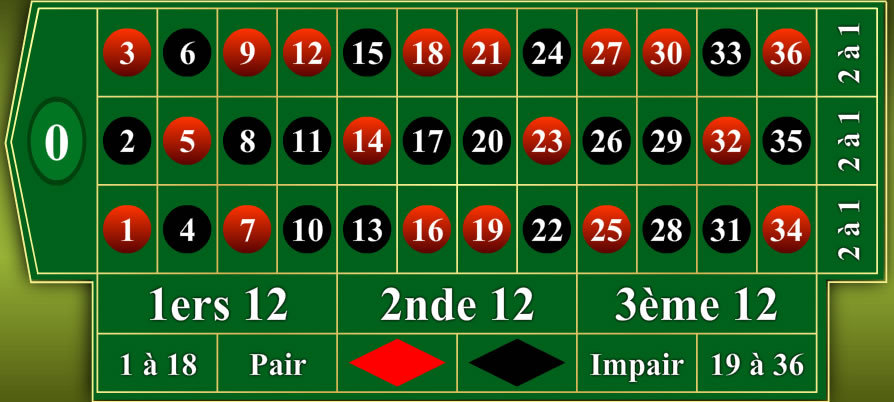 Craps demonstration